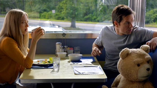 Ted-2-2, Copyright  Universal Pictures International